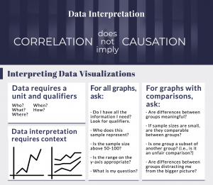 data-interpretation